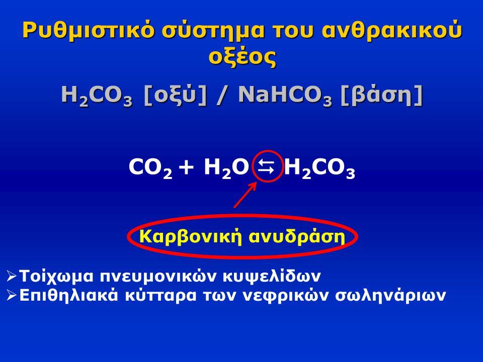Ρυθμιστικό σύστημα του ανθρακικού οξέος H2CO3 [οξύ] / NaHCO3 [βάση]